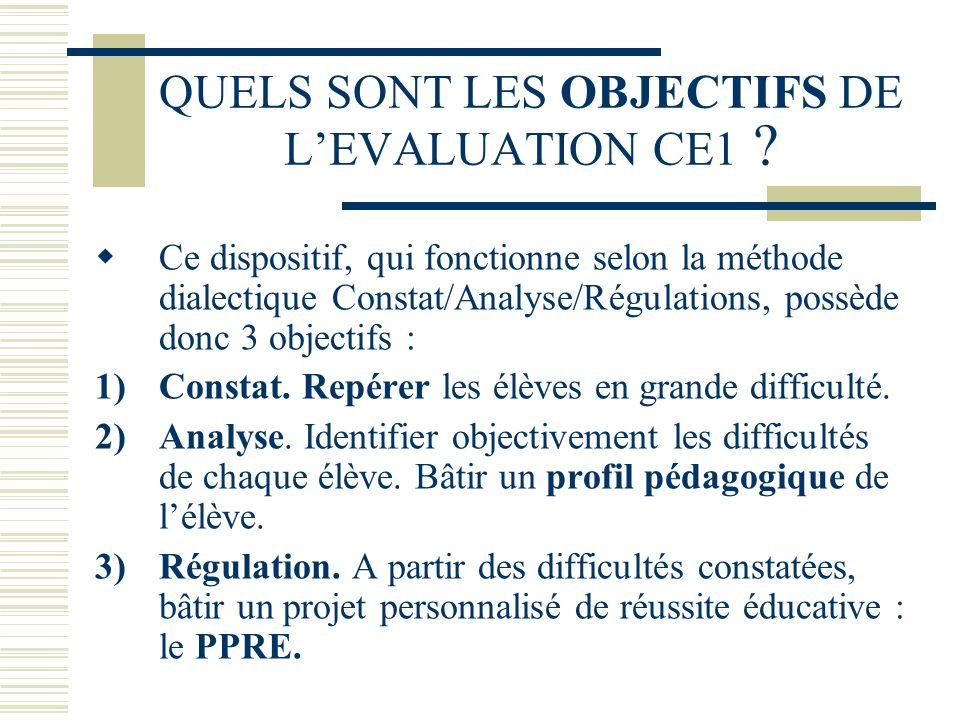 QUELS SONT LES OBJECTIFS DE LEVALUATION CE1 ? Ce dispositif, qui fonctionne selon la méthode dialectique Constat/Analyse/Régulations, possède donc 3 o