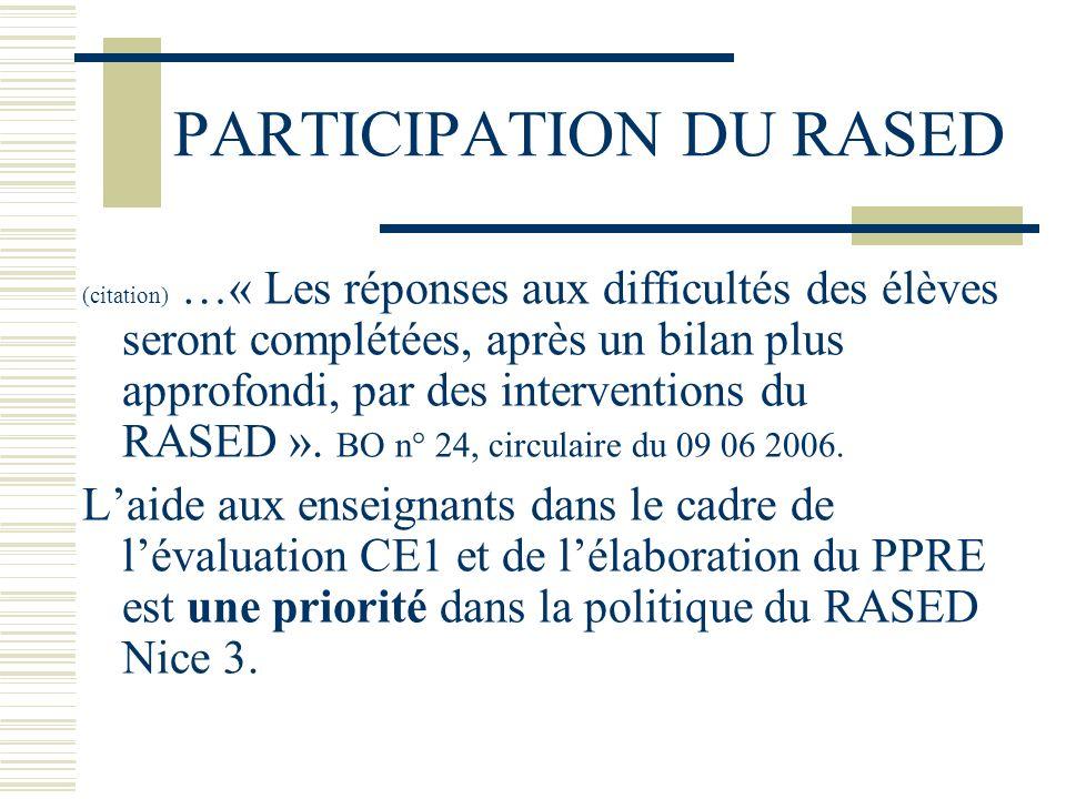 PARTICIPATION DU RASED (citation) …« Les réponses aux difficultés des élèves seront complétées, après un bilan plus approfondi, par des interventions