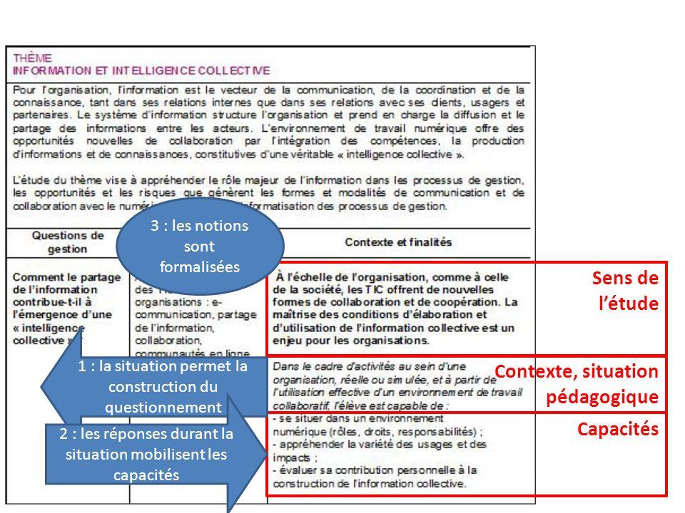 Sens de létude Contexte, situation pédagogique Capacités 1 : la situation permet la construction du questionnement 2 : les réponses durant la situatio