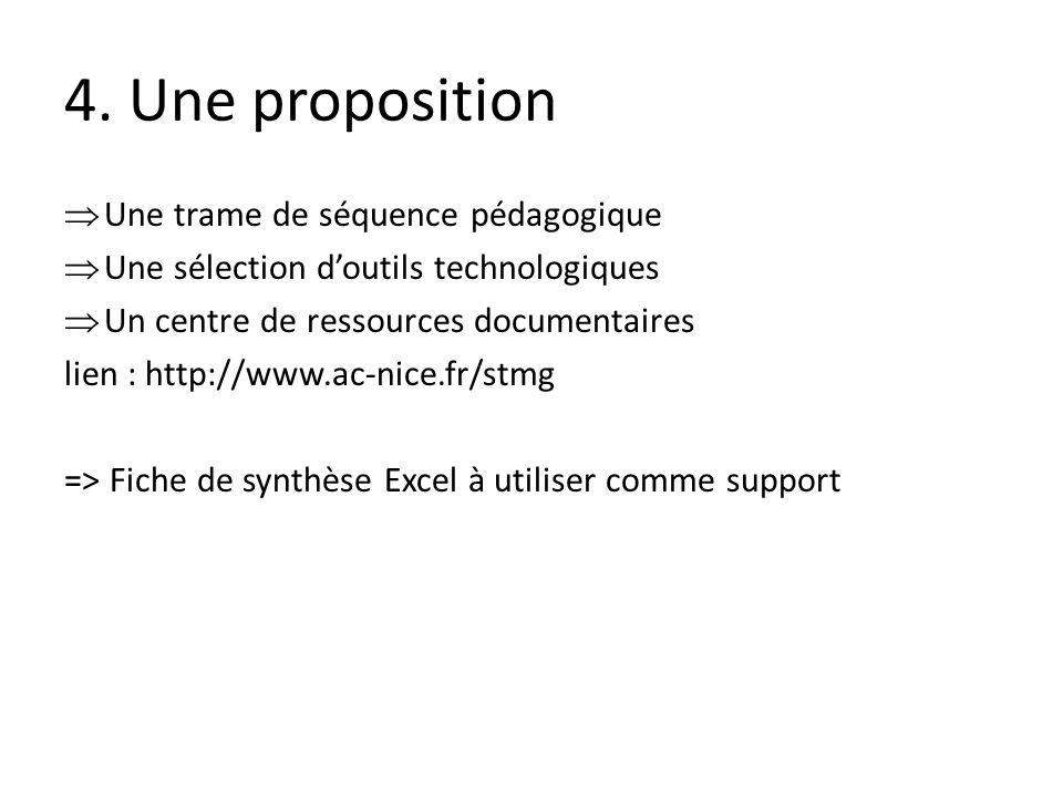 4. Une proposition Une trame de séquence pédagogique Une sélection doutils technologiques Un centre de ressources documentaires lien : http://www.ac-n