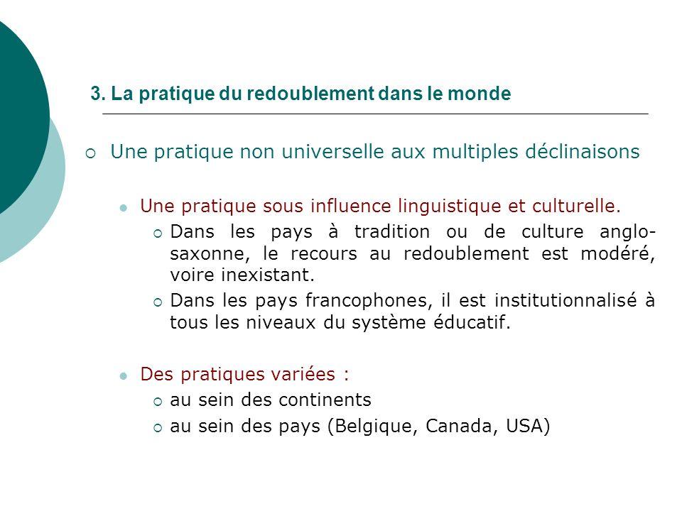 3. La pratique du redoublement dans le monde Une pratique non universelle aux multiples déclinaisons Une pratique sous influence linguistique et cultu