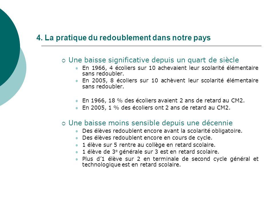8.Des éléments de bibliographie BLESS, Gérard, BONVIN, Patrick & SCHÜPBACH, Marianne.