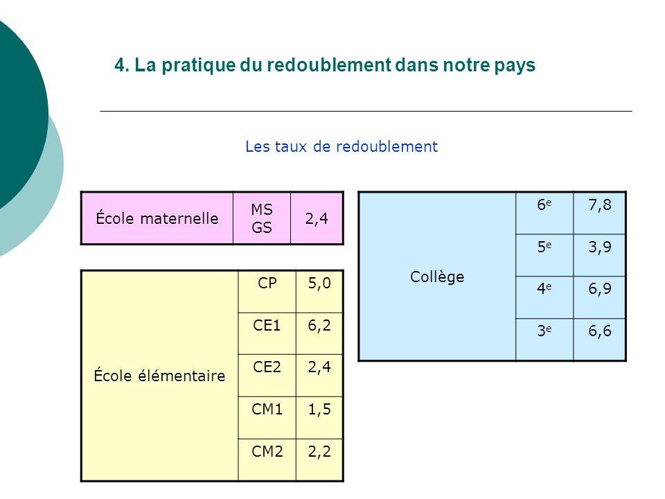 8.Des éléments de bibliographie Ministère de lÉducation nationale.
