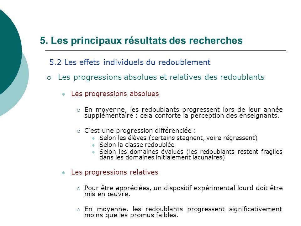 5. Les principaux résultats des recherches Les progressions absolues et relatives des redoublants Les progressions absolues En moyenne, les redoublant