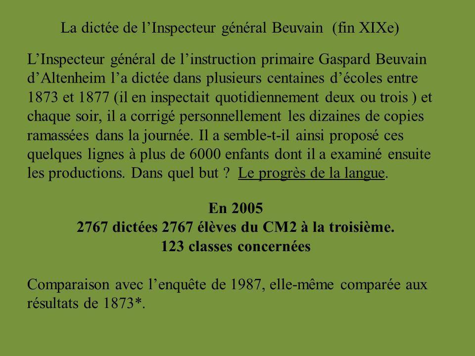 La dictée de lInspecteur général Beuvain (fin XIXe) En 2005 2767 dictées 2767 élèves du CM2 à la troisième. 123 classes concernées Comparaison avec le