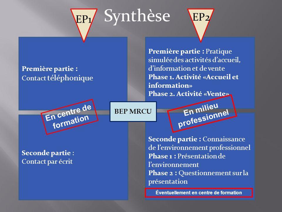 Première partie : Contact téléphonique Première partie : Pratique simulée des activités daccueil, dinformation et de vente Phase 1.