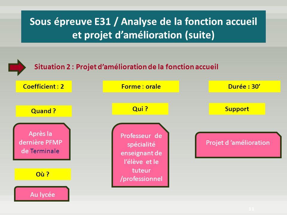 11 Durée : 30Forme : oraleCoefficient : 2 Situation 2 : Projet damélioration de la fonction accueil Quand ? Qui ?Support Professeur de spécialité ense