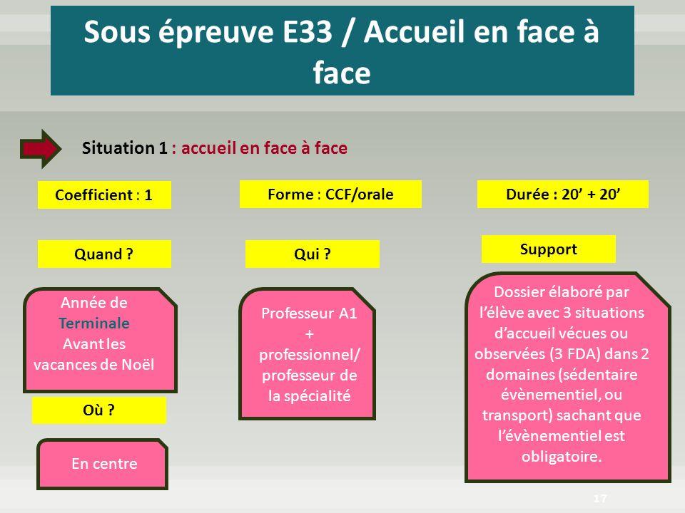 17 Durée : 20 + 20Forme : CCF/orale Coefficient : 1 Situation 1 : accueil en face à face Quand ?Qui ? Support Professeur A1 + professionnel/ professeu
