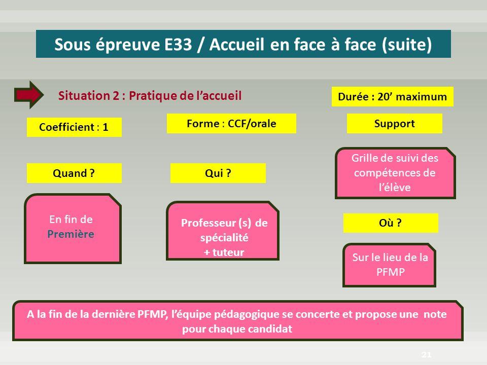 21 Forme : CCF/orale Coefficient : 1 Situation 2 : Pratique de laccueil Quand ?Qui ? Support Professeur (s) de spécialité + tuteur Grille de suivi des