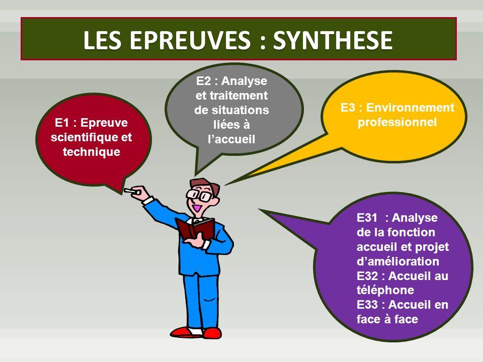 E1 : Epreuve scientifique et technique E2 : Analyse et traitement de situations liées à laccueil E31 : Analyse de la fonction accueil et projet daméli