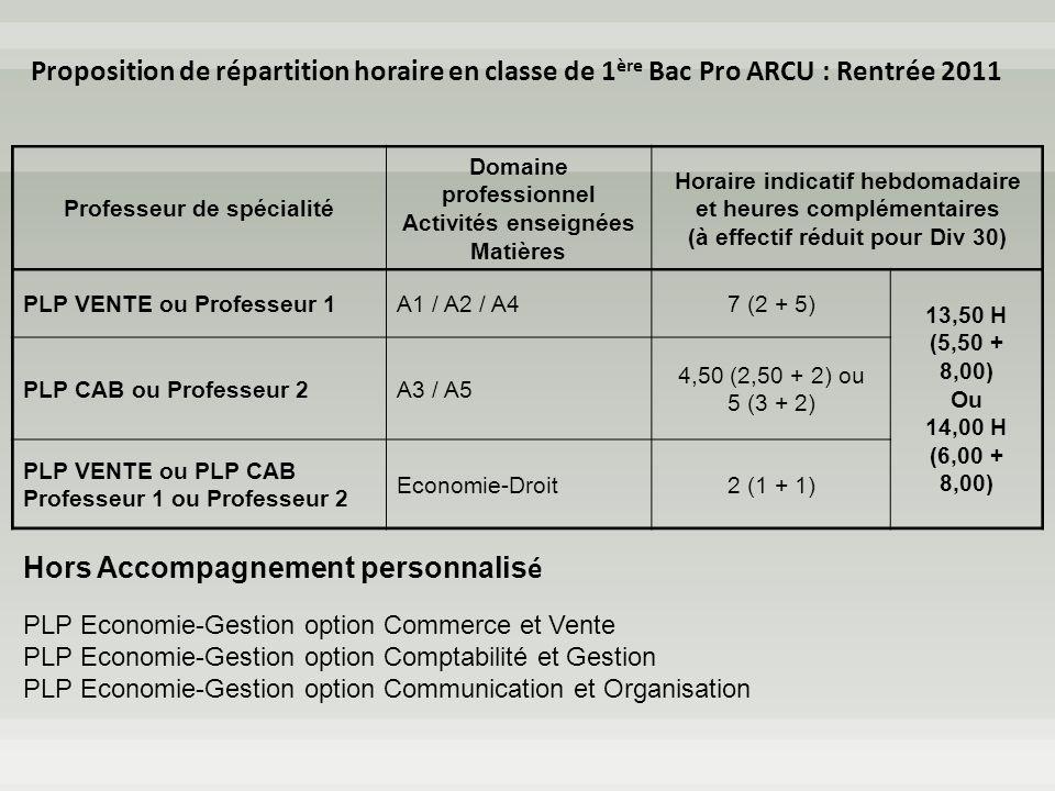 Proposition de répartition horaire en classe de 1 ère Bac Pro ARCU : Rentrée 2011 Professeur de spécialité Domaine professionnel Activités enseignées