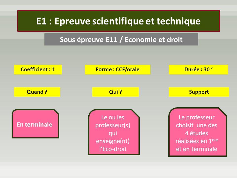 Sous épreuve E11 / Economie et droit Coefficient : 1Forme : CCF/oraleDurée : 30 Quand ?Qui ?Support En terminale Le ou les professeur(s) qui enseigne(