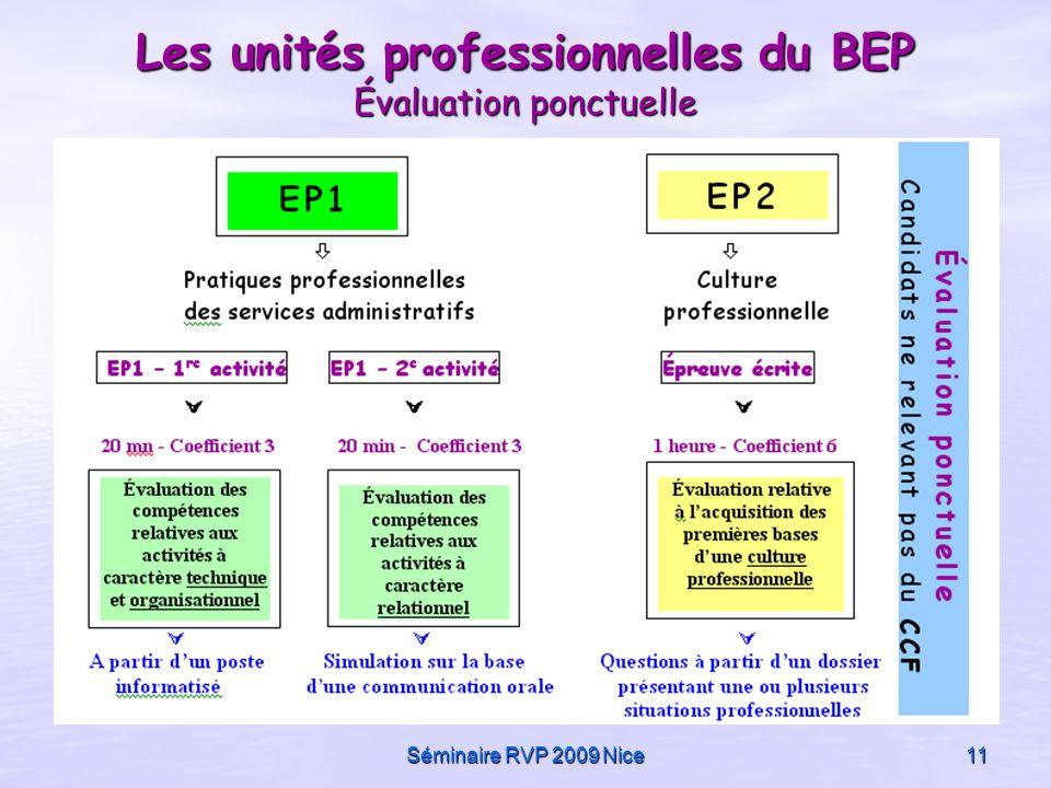 Séminaire RVP 2009 Nice11 Les unités professionnelles du BEP Évaluation ponctuelle