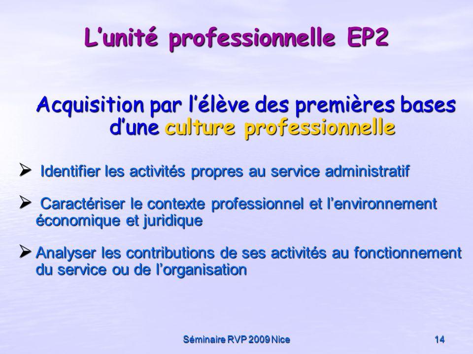 Séminaire RVP 2009 Nice14 Lunité professionnelle EP2 Acquisition par lélève des premières bases dune culture professionnelle Acquisition par lélève de