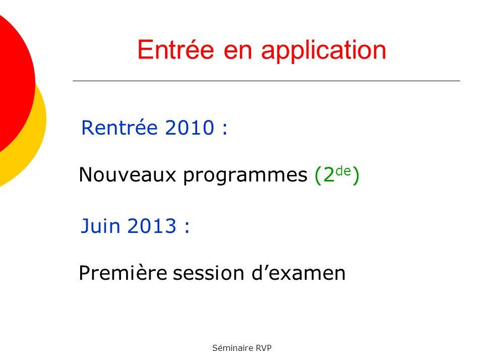 Séminaire RVP Entrée en application Rentrée 2010 : Nouveaux programmes (2 de ) Juin 2013 : Première session dexamen