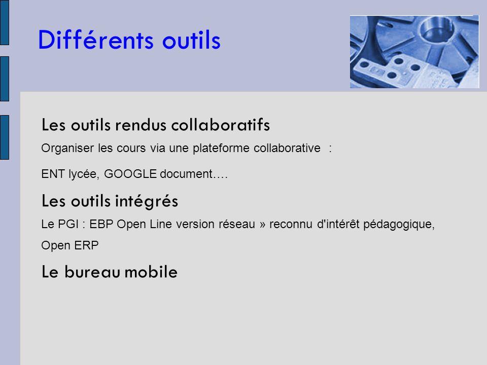 Différents outils Les outils rendus collaboratifs Organiser les cours via une plateforme collaborative : ENT lycée, GOOGLE document….