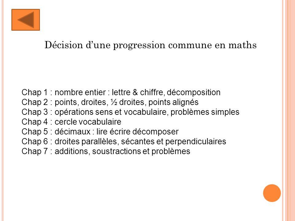 Chap 1 : nombre entier : lettre & chiffre, décomposition Chap 2 : points, droites, ½ droites, points alignés Chap 3 : opérations sens et vocabulaire,