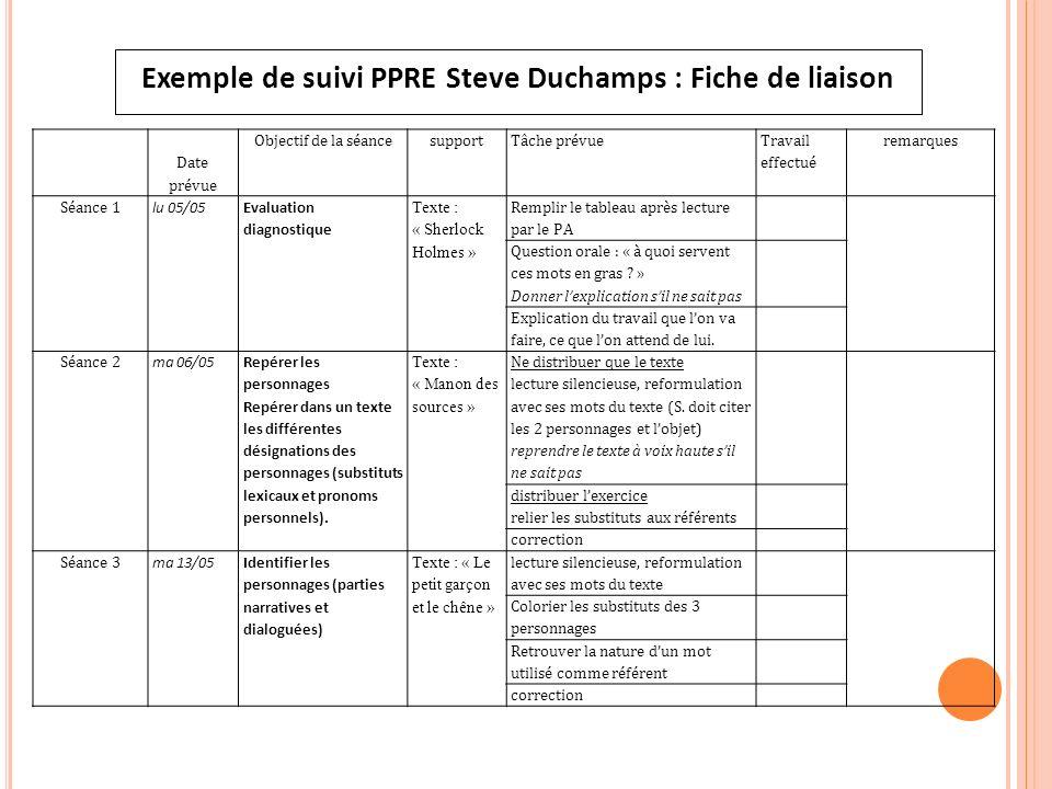 Date prévue Objectif de la séancesupportTâche prévue Travail effectué remarques Séance 1 lu 05/05 Evaluation diagnostique Texte : « Sherlock Holmes »