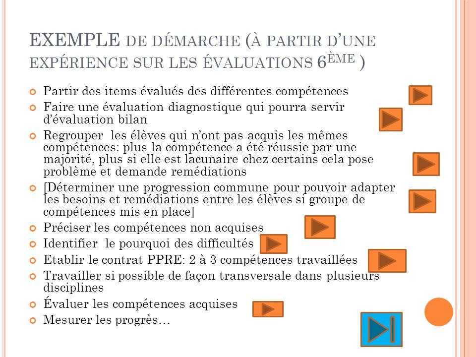 EXEMPLE DE DÉMARCHE ( À PARTIR D UNE EXPÉRIENCE SUR LES ÉVALUATIONS 6 ÈME ) Partir des items évalués des différentes compétences Faire une évaluation