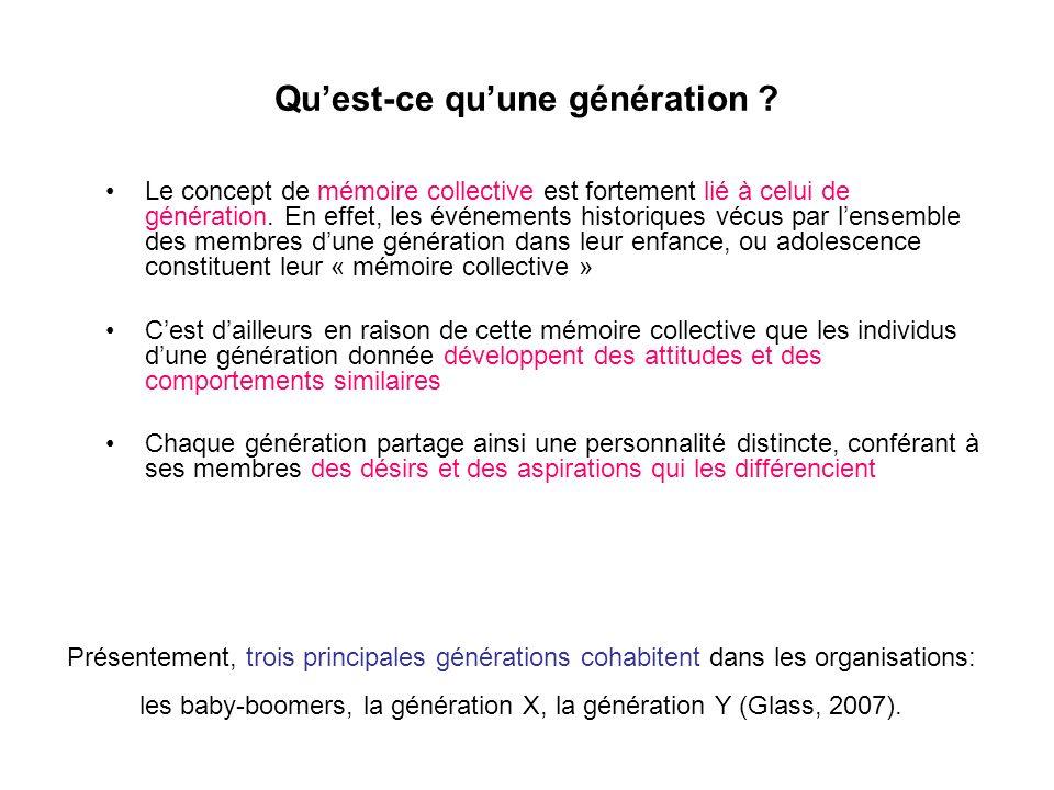Quest-ce quune génération ? Le concept de mémoire collective est fortement lié à celui de génération. En effet, les événements historiques vécus par l