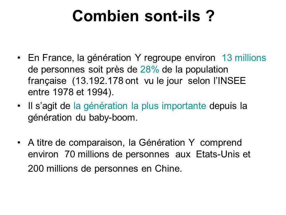 Combien sont-ils ? En France, la génération Y regroupe environ 13 millions de personnes soit près de 28% de la population française (13.192.178 ont vu