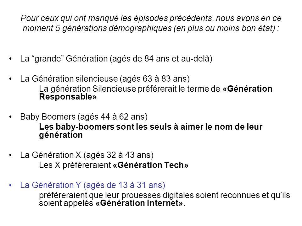 Vidéo Les attentes de la génération Y : http://www.youtube.com/watch?v=7KNlYNfh0ZY&eurl=ht tp%3A%2F%2Flagenerationy.com%2F&feature=playe r_embedded Comprendre la génération Y : http://www.youtube.com/watch?v=UsAmyEm4G3Q