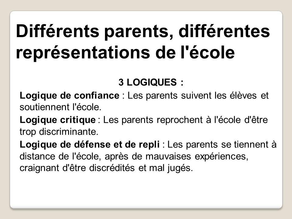 3 LOGIQUES : Logique de confiance : Les parents suivent les élèves et soutiennent l école.
