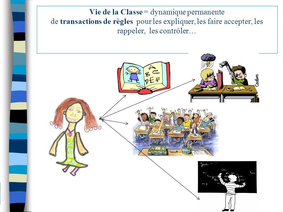 Vie de la Classe = dynamique permanente de transactions de règles pour les expliquer, les faire accepter, les rappeler, les contrôler…