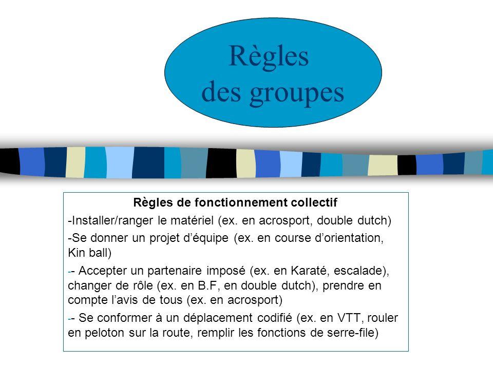 Règles des groupes Règles de fonctionnement collectif -Installer/ranger le matériel (ex. en acrosport, double dutch) -Se donner un projet déquipe (ex.