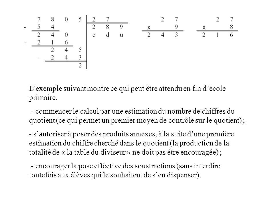 Lexemple suivant montre ce qui peut être attendu en fin décole primaire. - commencer le calcul par une estimation du nombre de chiffres du quotient (c