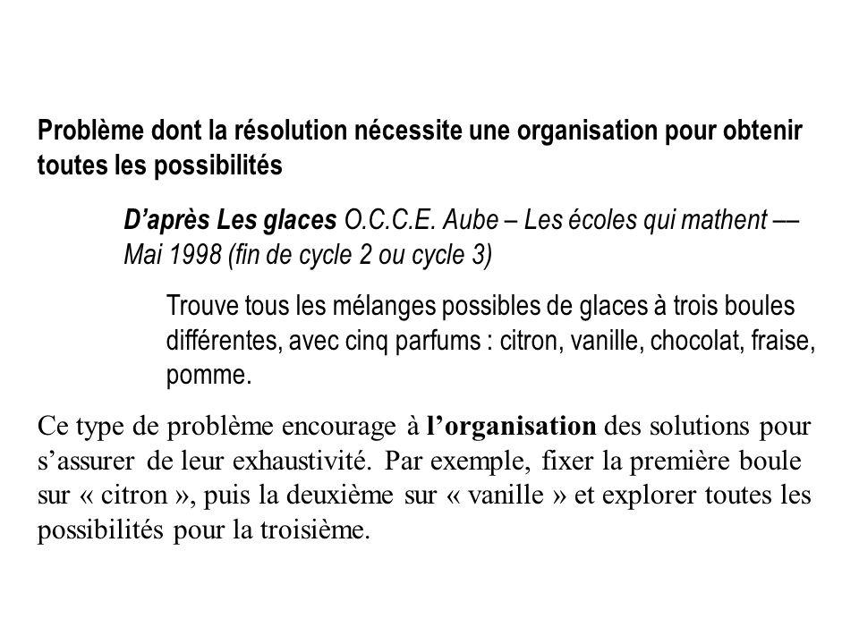 Problème dont la résolution nécessite une organisation pour obtenir toutes les possibilités Daprès Les glaces O.C.C.E. Aube – Les écoles qui mathent –