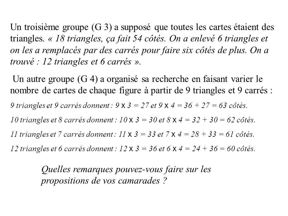 Un troisième groupe (G 3) a supposé que toutes les cartes étaient des triangles. « 18 triangles, ça fait 54 côtés. On a enlevé 6 triangles et on les a