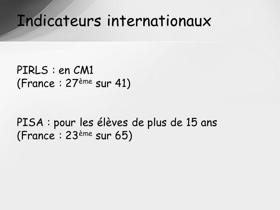 Indicateurs internationaux PIRLS : en CM1 (France : 27 ème sur 41) PISA : pour les élèves de plus de 15 ans (France : 23 ème sur 65)