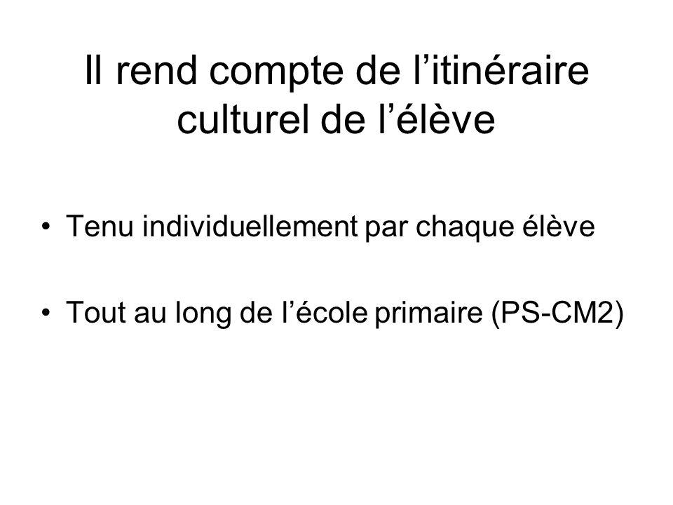 Il rend compte de litinéraire culturel de lélève Tenu individuellement par chaque élève Tout au long de lécole primaire (PS-CM2)