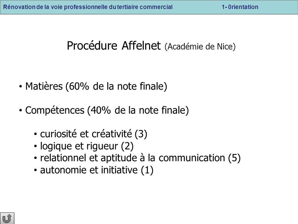 Procédure Affelnet (Académie de Nice) Matières (60% de la note finale) Compétences (40% de la note finale) curiosité et créativité (3) logique et rigu
