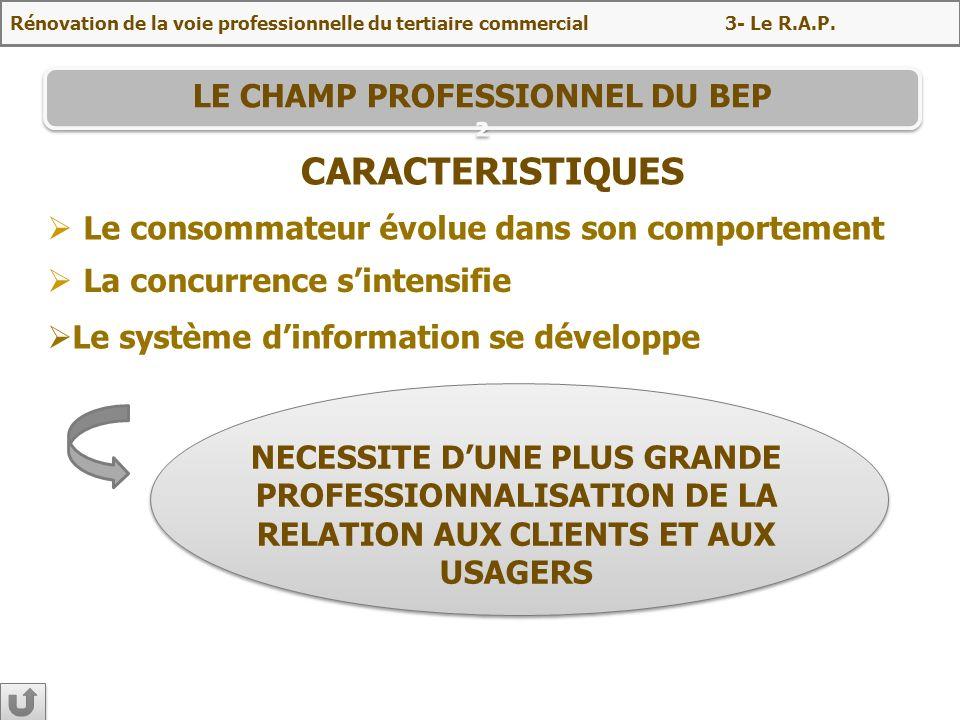 Le consommateur évolue dans son comportement LE CHAMP PROFESSIONNEL DU BEP ² La concurrence sintensifie CARACTERISTIQUES Le système dinformation se dé