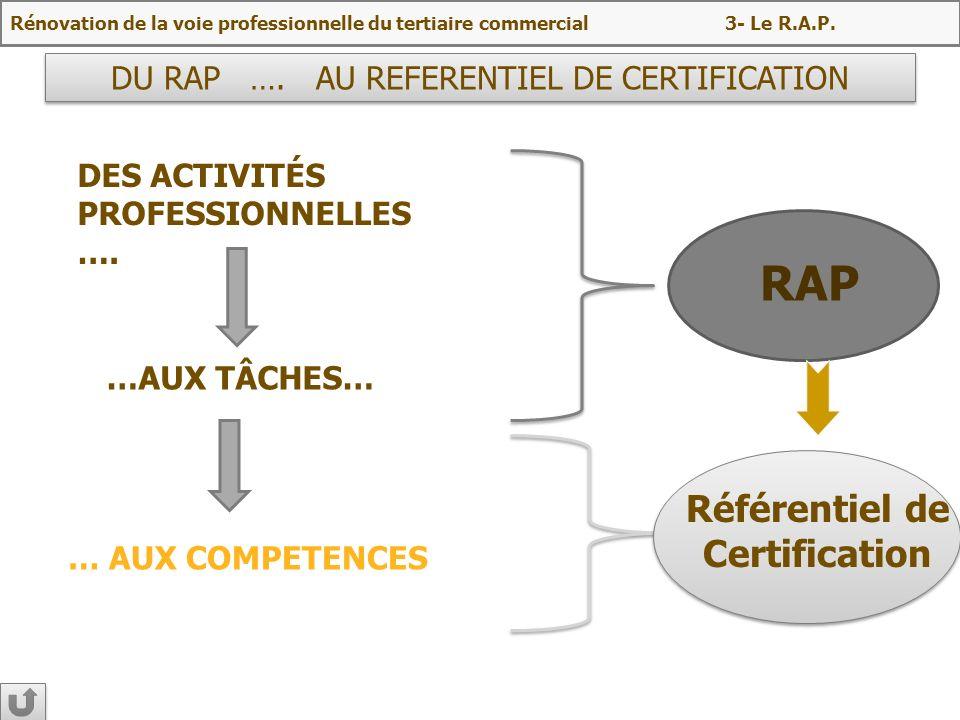 DU RAP …. AU REFERENTIEL DE CERTIFICATION DES ACTIVITÉS PROFESSIONNELLES …. …AUX TÂCHES… … AUX COMPETENCES RAP Référentiel de Certification Rénovation