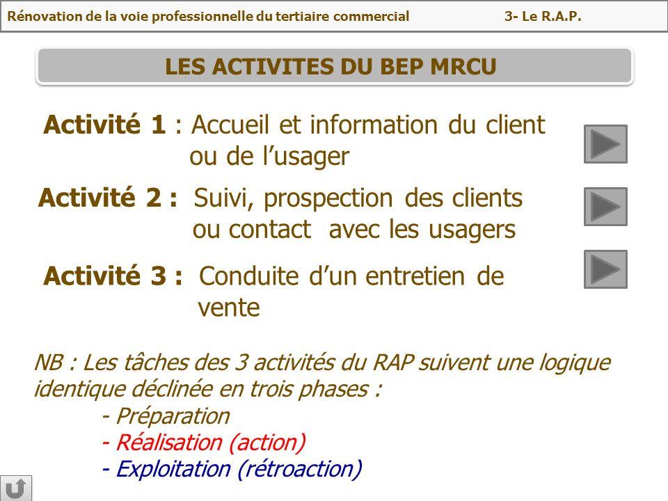 LES ACTIVITES DU BEP MRCU Activité 1 : Accueil et information du client ou de lusager Activité 2 : Suivi, prospection des clients ou contact avec les