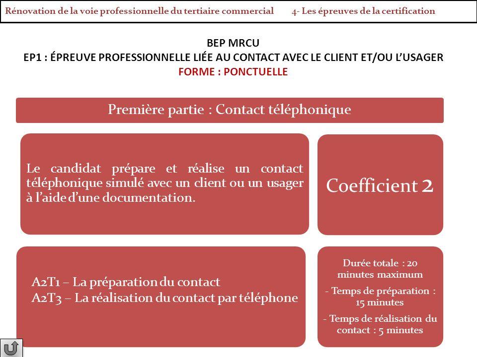 Première partie : Contact téléphonique Le candidat prépare et réalise un contact téléphonique simulé avec un client ou un usager à laide dune document