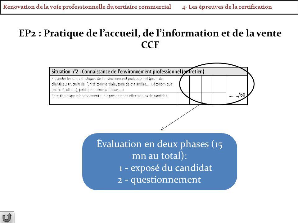 Évaluation en deux phases (15 mn au total): 1 - exposé du candidat 2 - questionnement EP2 : Pratique de laccueil, de linformation et de la vente CCF R
