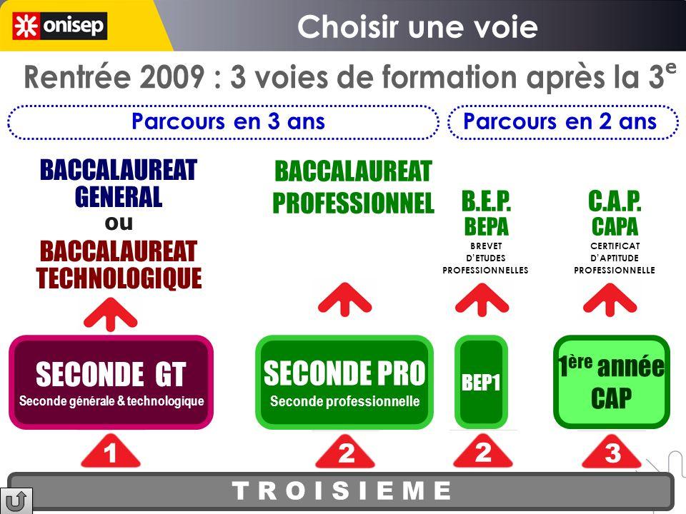 Proposition de répartition des horaires de lenseignement professionnel Académie de Nice Rentrée 2009 30 semaines de cours – 2 X 3 semaines de PFMP Rénovation de la voie professionnelle du tertiaire commercial 6- Les Horaires