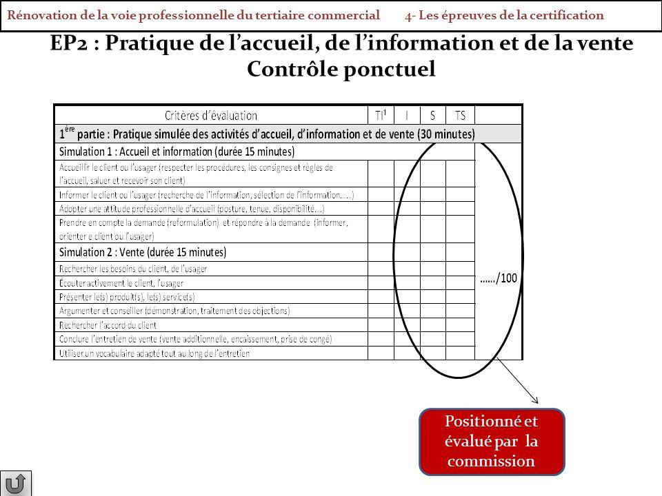 Positionné et évalué par la commission EP2 : Pratique de laccueil, de linformation et de la vente Contrôle ponctuel Rénovation de la voie professionne