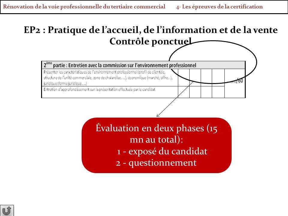 Évaluation en deux phases (15 mn au total): 1 - exposé du candidat 2 - questionnement EP2 : Pratique de laccueil, de linformation et de la vente Contr
