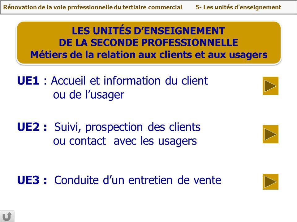 LES UNITÉS DENSEIGNEMENT DE LA SECONDE PROFESSIONNELLE Métiers de la relation aux clients et aux usagers UE1 : Accueil et information du client ou de
