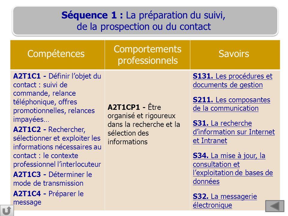 Séquence 1 : La préparation du suivi, de la prospection ou du contact Séquence 1 : La préparation du suivi, de la prospection ou du contact A2T1C1 - D