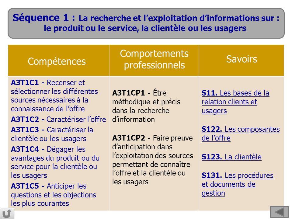 Séquence 1 : La recherche et lexploitation dinformations sur : le produit ou le service, la clientèle ou les usagers A3T1C1 - Recenser et sélectionner