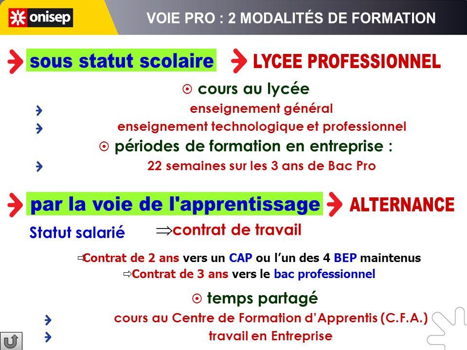 B.Forme ponctuelle Épreuve ponctuelle terminale, pratique et orale, en centre dexamen.