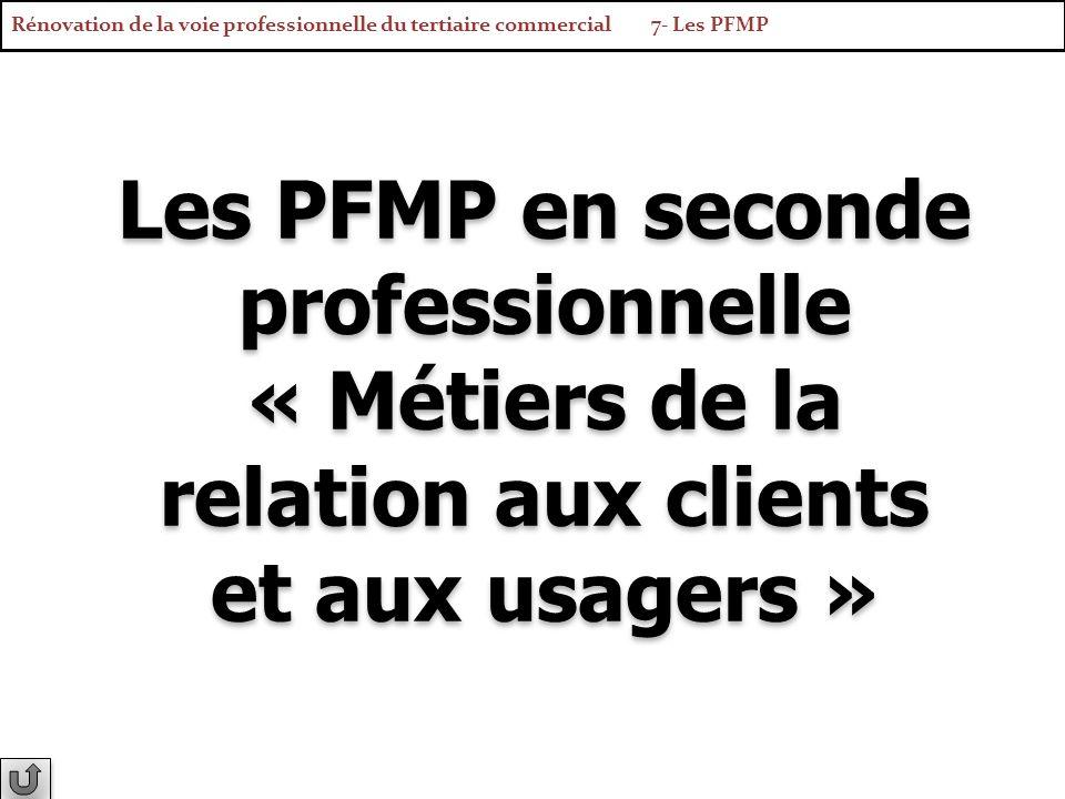 Les PFMP en seconde professionnelle « Métiers de la relation aux clients et aux usagers » Rénovation de la voie professionnelle du tertiaire commercia