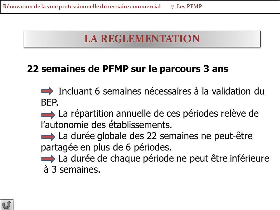 LA REGLEMENTATION 22 semaines de PFMP sur le parcours 3 ans Incluant 6 semaines nécessaires à la validation du BEP. La répartition annuelle de ces pér