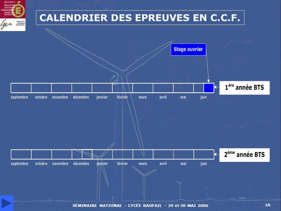 SÉMINAIRE NATIONAL – LYCÉE RASPAIL – 29 et 30 MAI 2006 18 CALENDRIER DES EPREUVES EN C.C.F.
